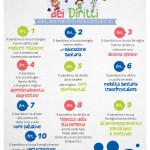 infografica-bambino-inguaribile