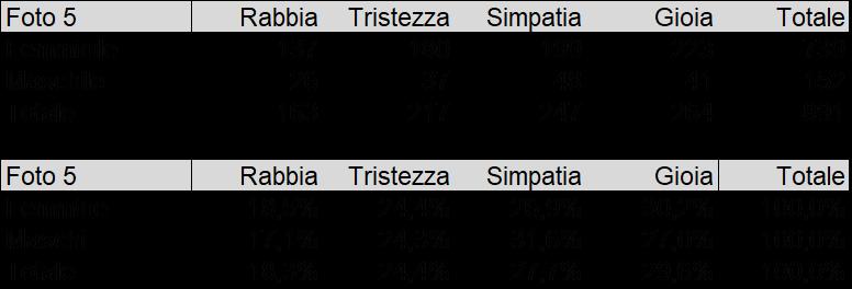 010_tabella